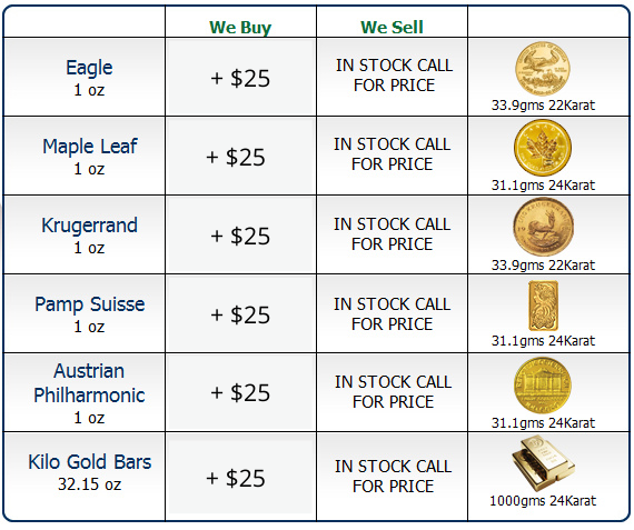 sell gold coins nyc